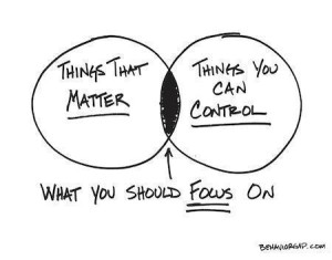 matter and control